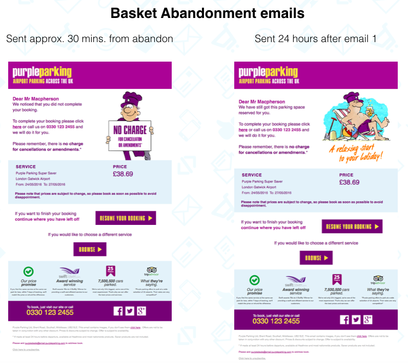 Basket Abandonment Emails showing great email marketing